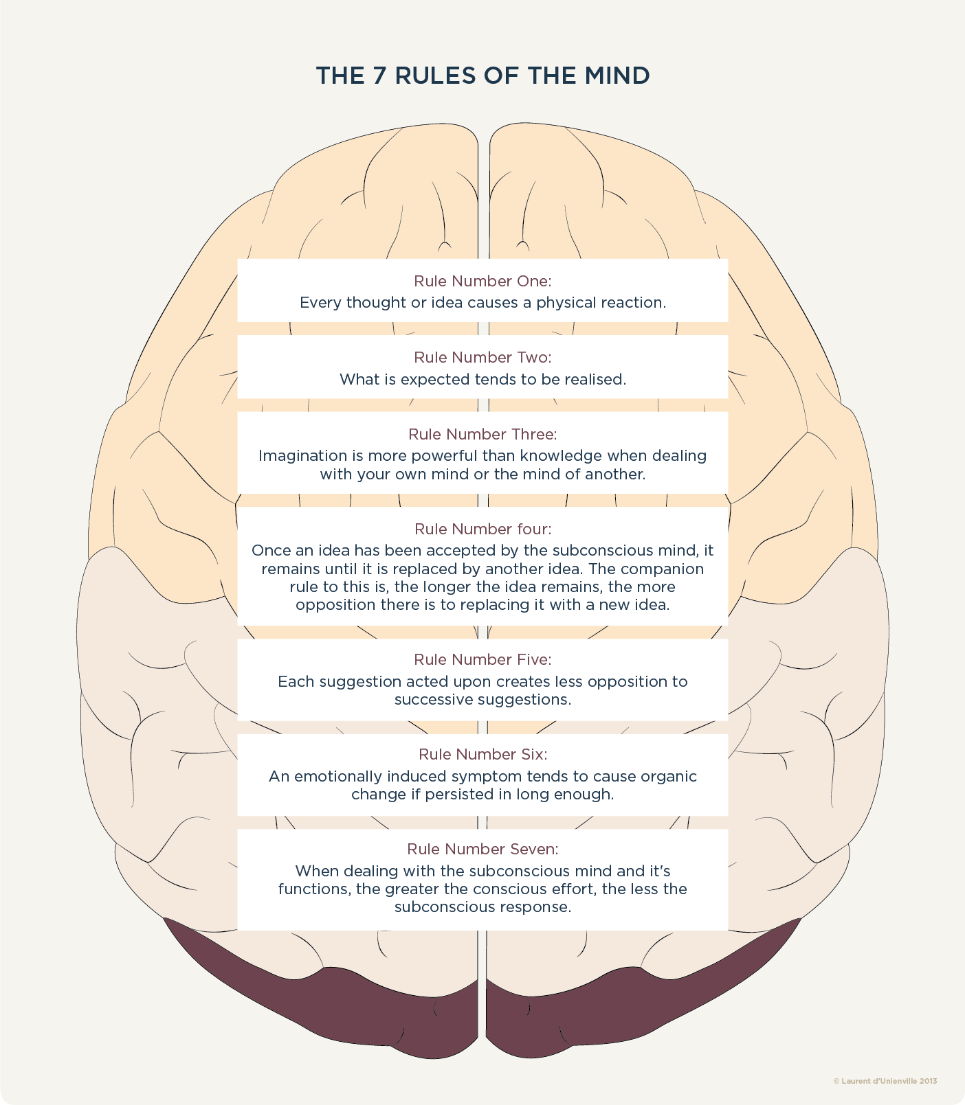 The rules of the mind